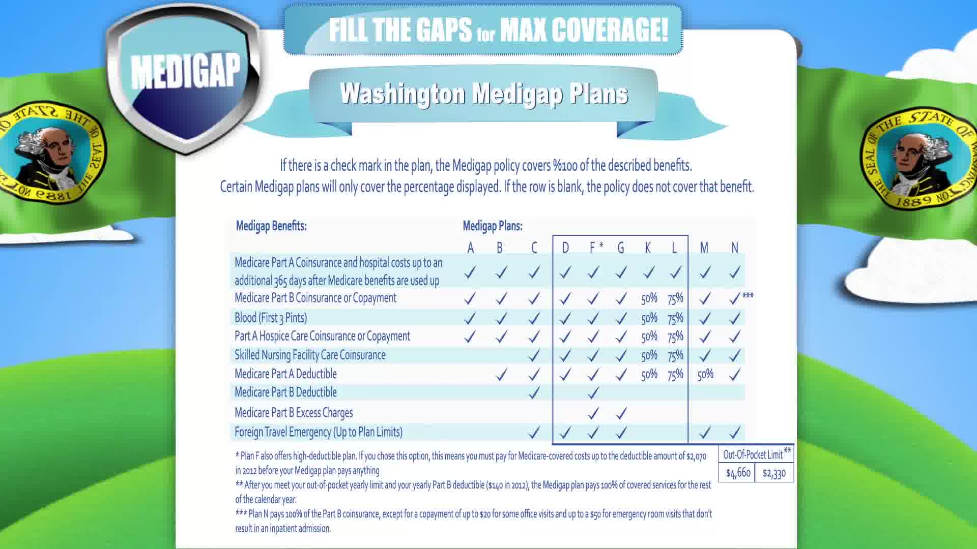 #WashingtonMedicareInsurance