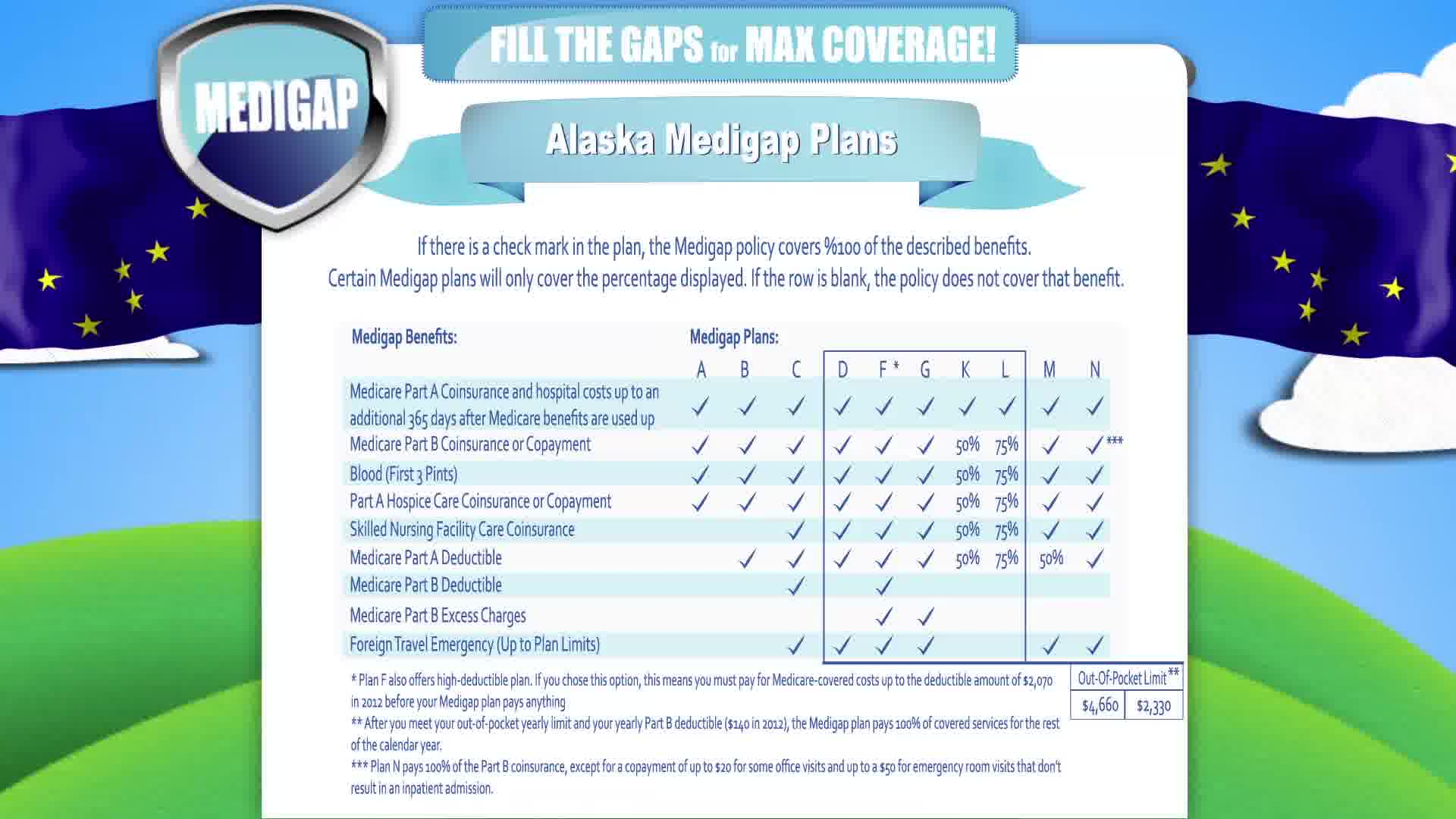 Senior Supplement Insurance in Alaska