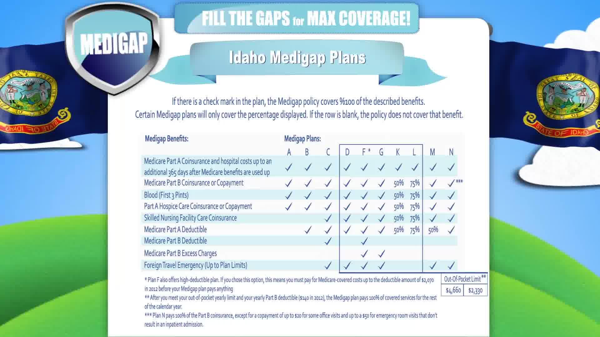 en Idaho Medigap
