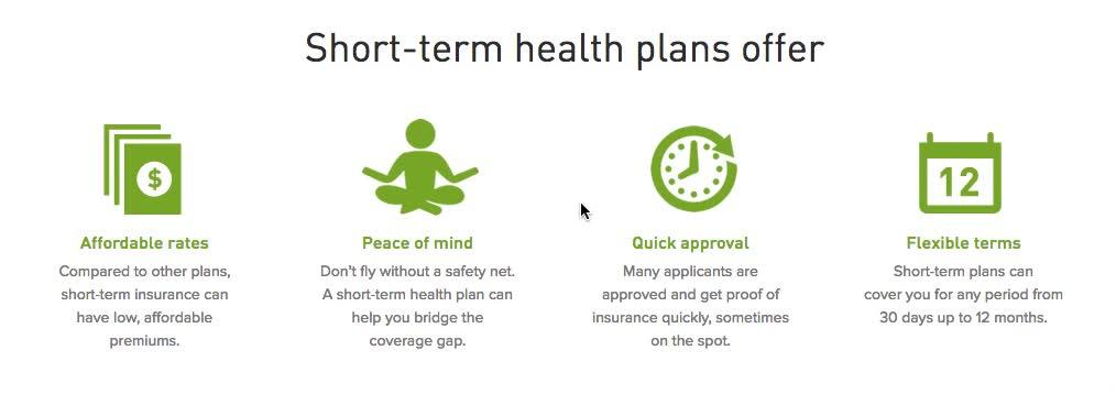 Short Term Medical Insurance