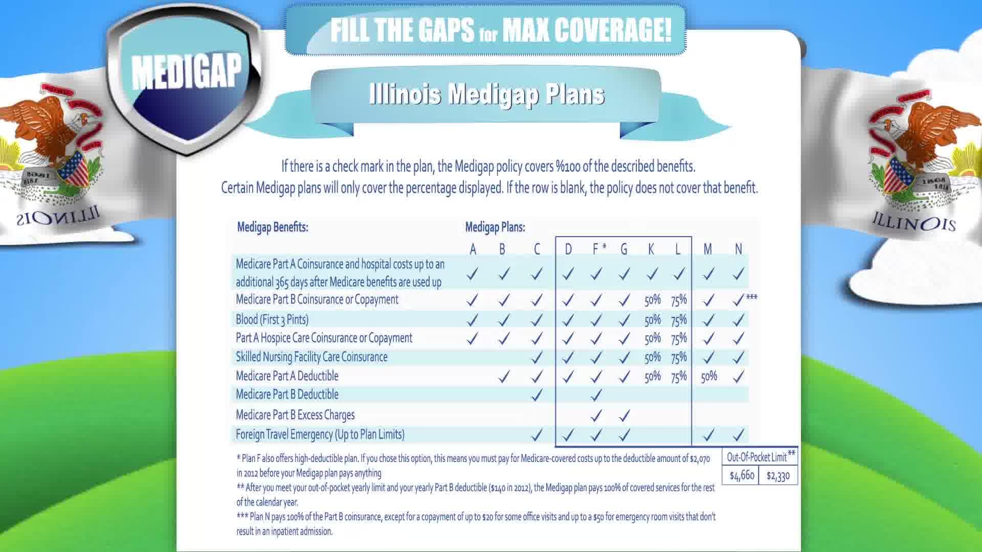 Senior Supplemental Insurance in Illinois
