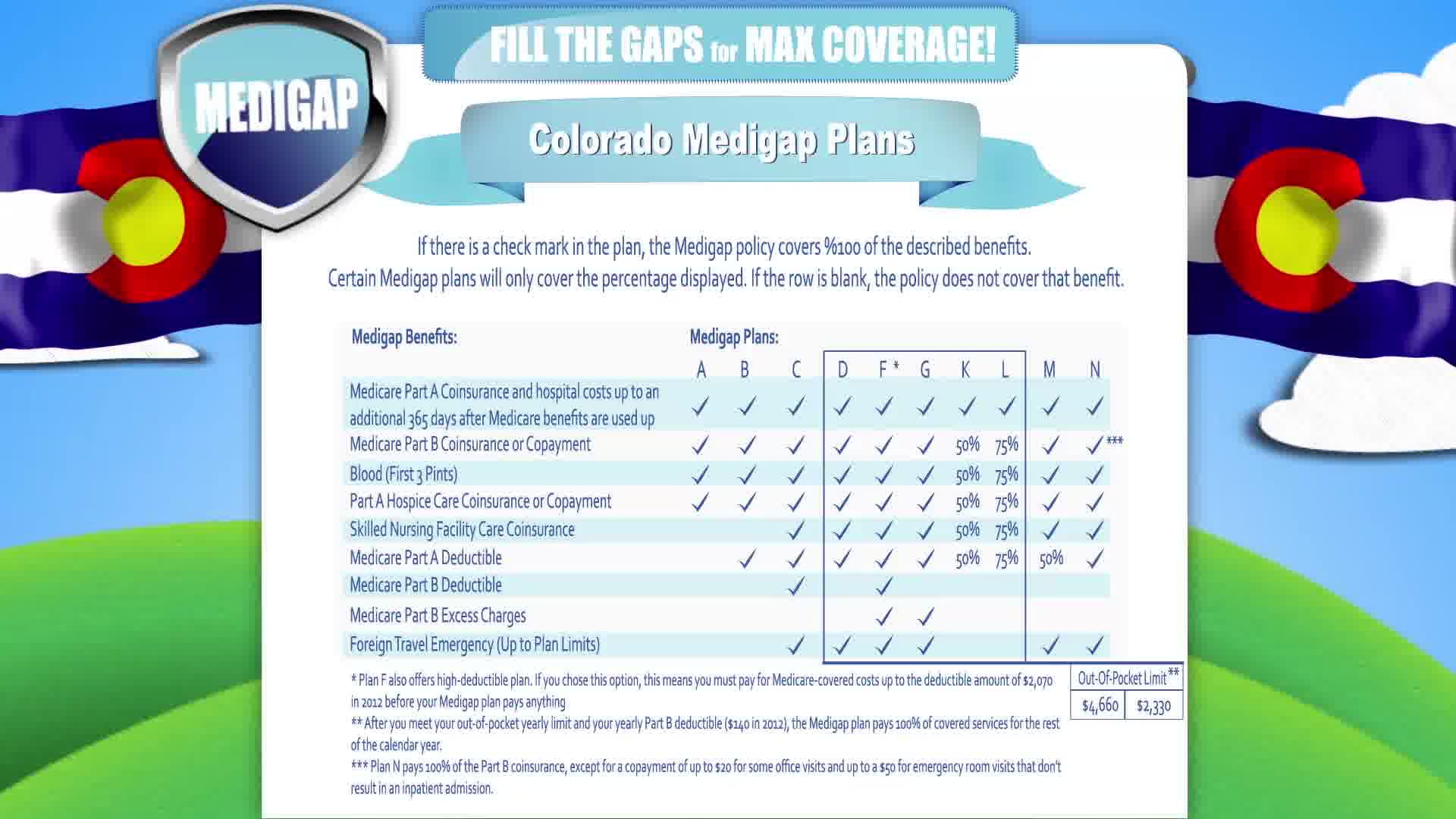 Medicare in Colorado
