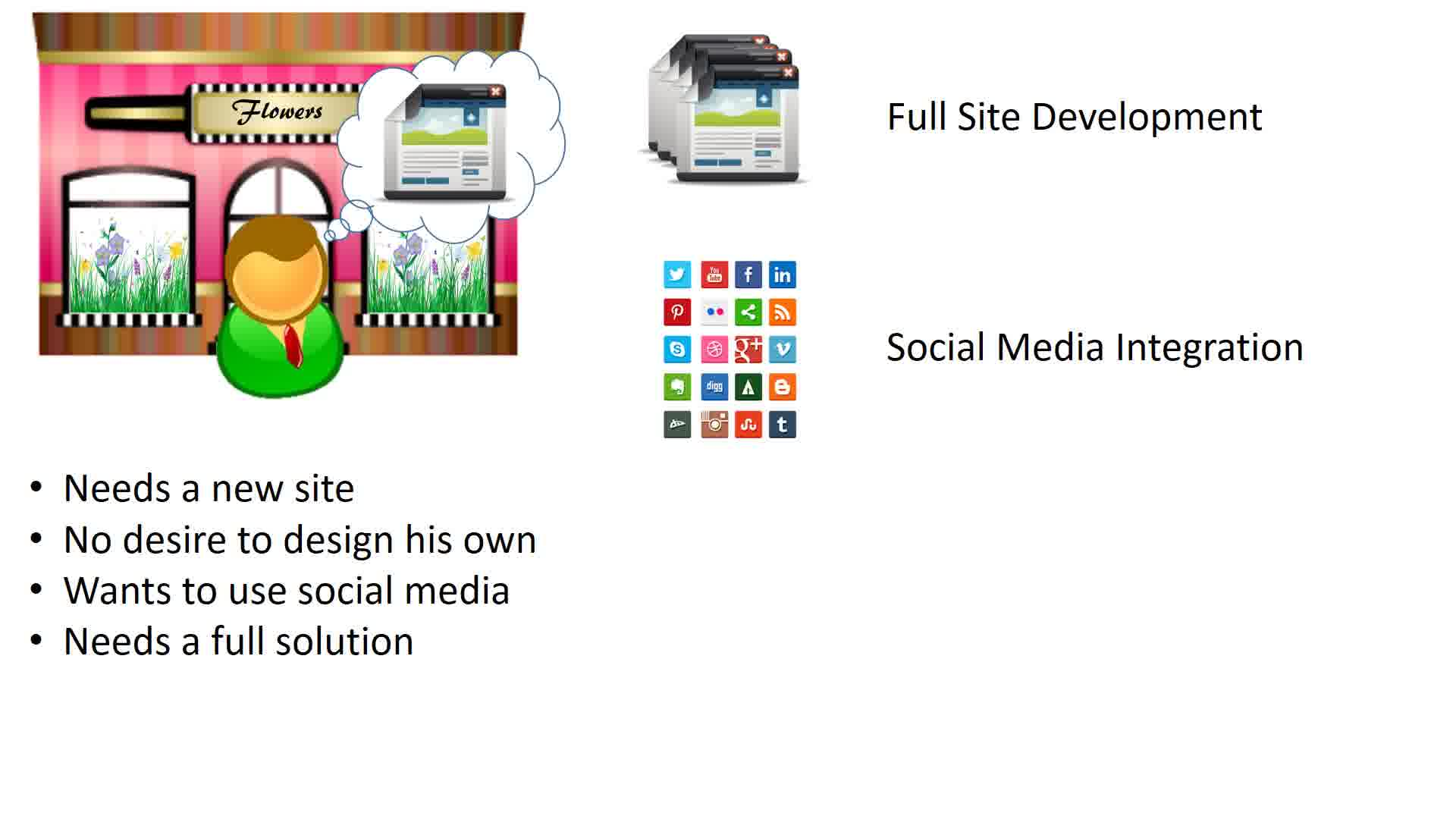 Website Design Olympia