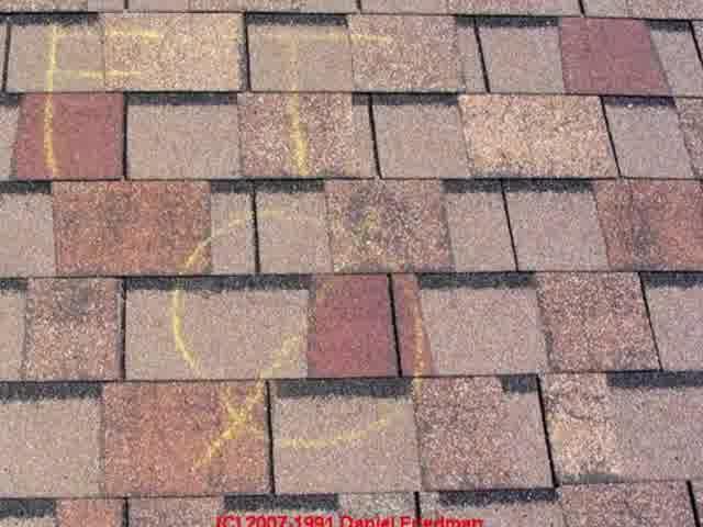 Wylie Roofing Contractors