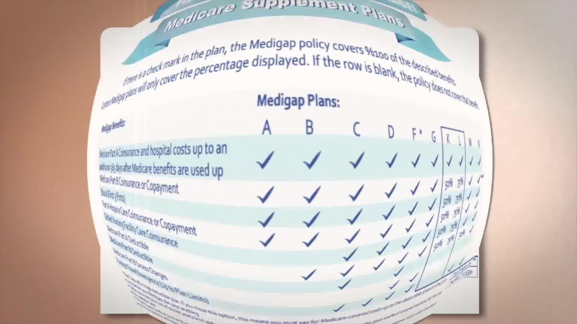 Maximum coverage with medicare and medigap