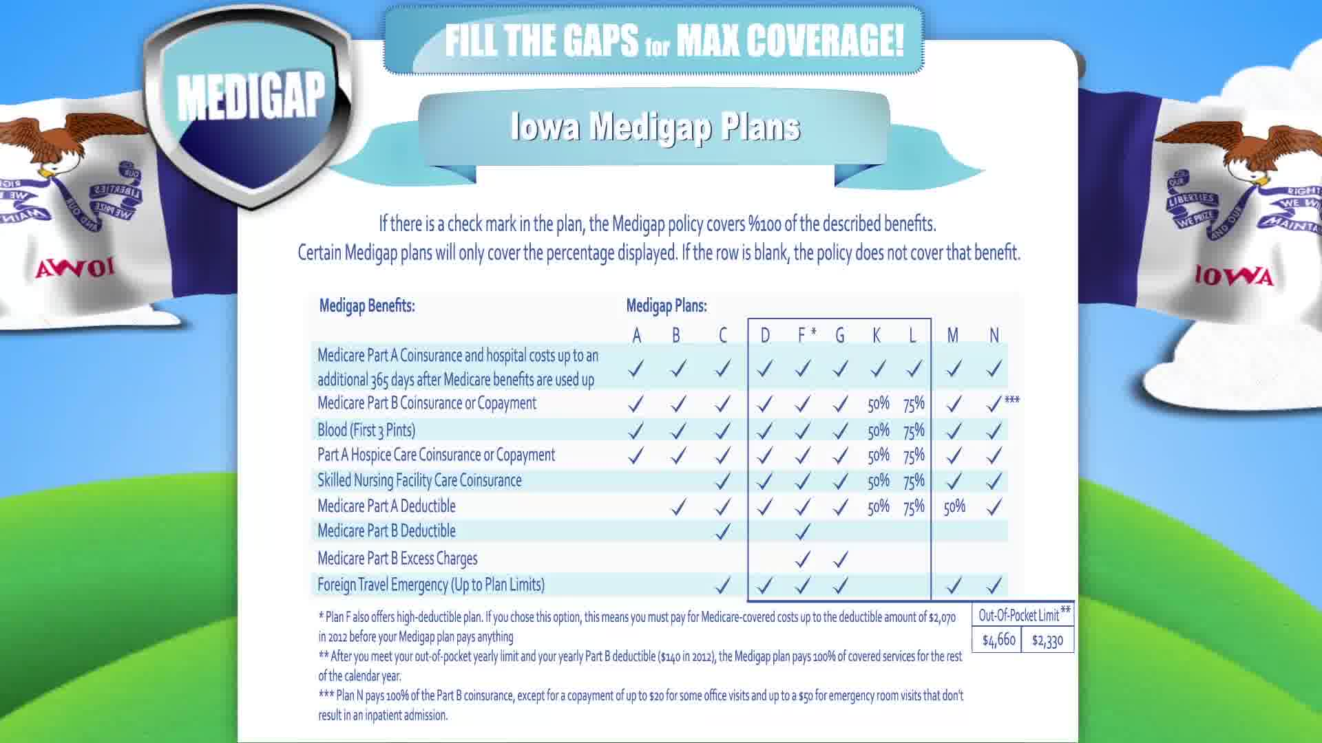 Medicare in Iowa
