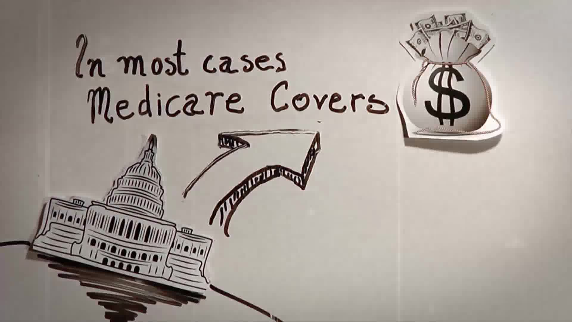 Maximum coverage with medicare and medicare supplements